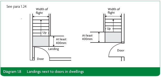 Windsor Garage Door Window Inserts as well Wiring Bathroom Fan Light Two Switches additionally 5th Wheel Wiring To Trailer further Parallel Circuit Diagram Schematic additionally Circuit Block Diagram Digital. on garage door wiring schematic