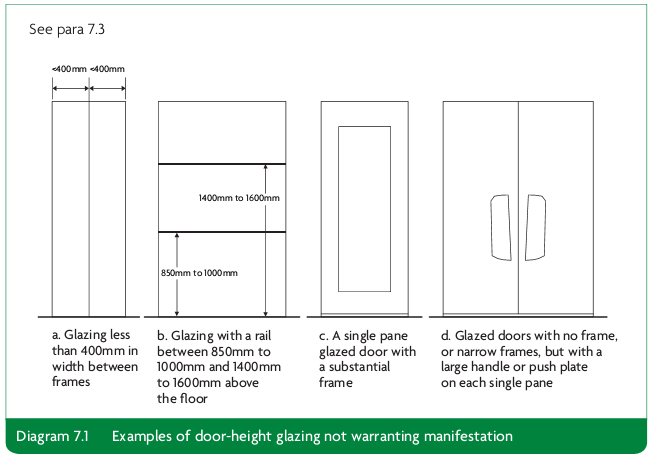 Door Regulations & Figure 5 Minimum Side Emergency Exit Flip-Up ...