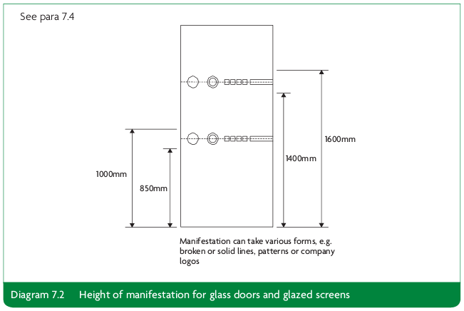 Compliant Part K Glass