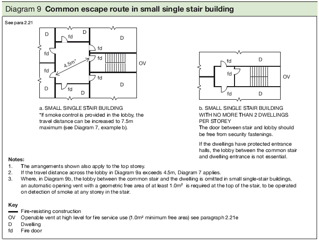21 Safety Rules For Working With Electrical Equipment further Simple House Wiring Diagram likewise Pbxtelephone further Electric Strike Wiring Diagram further Blog. on single door access control wiring diagram