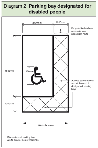 Diagram 2 Parking bay designated for disabled people