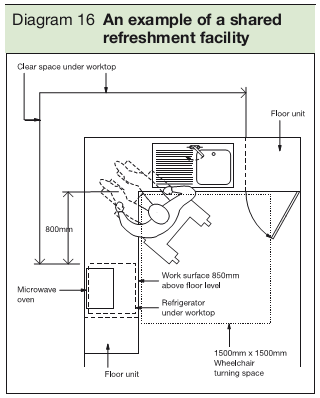 Diagram 16 An example of a shared refreshment facility