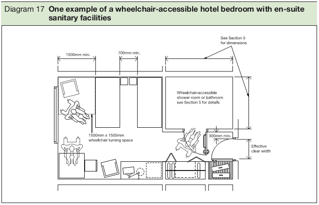 Diagram 17 One example of a wheelchair-accessible hotel bedroom with en-suite sanitary facilities