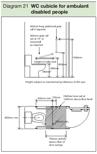 dimensions of a disabled toilet.  Approved Document M Free Online Version