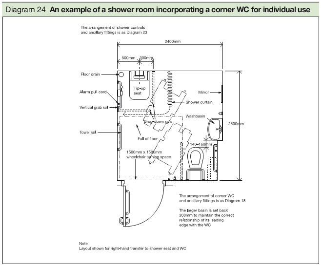 Diagram 24 An An example of a shower room incorporating a corner WC for individual use