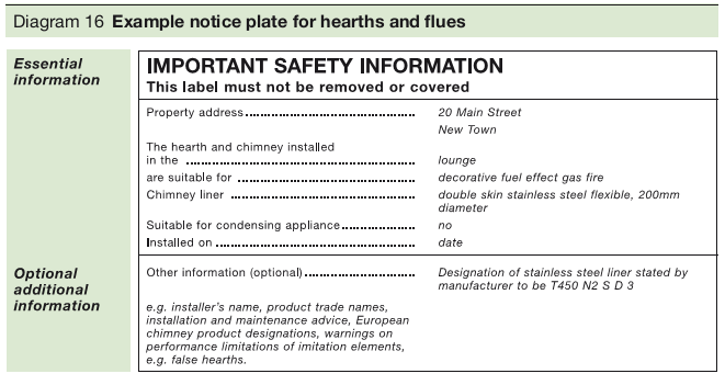 Diagram 16 Example notice plate for hearths and flues